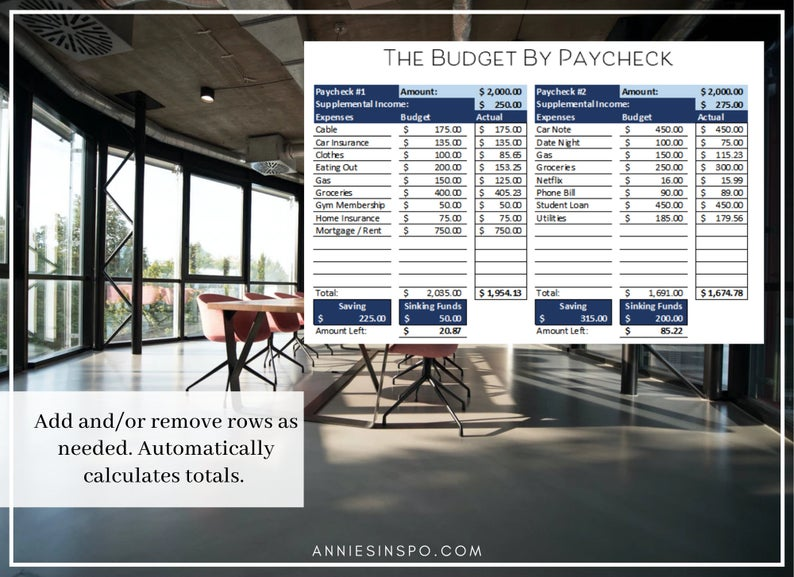 Budget By Paycheck